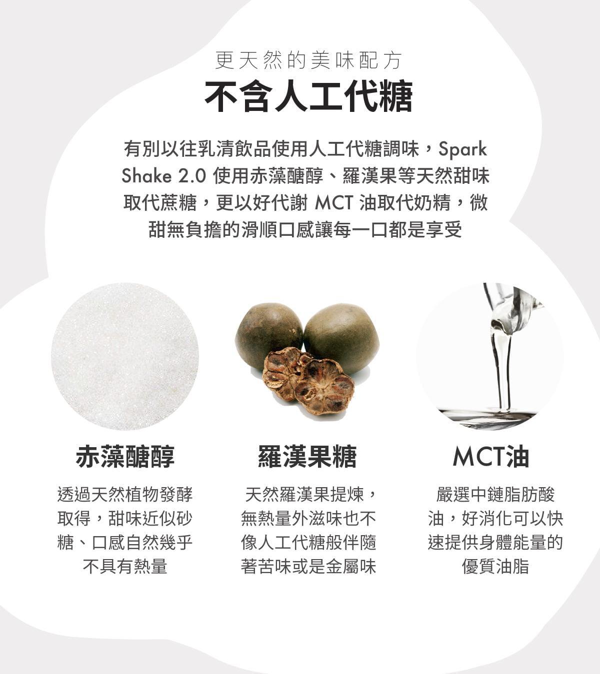 【Spark Protein】Spark Shake 高纖優蛋白飲 - 綜合口味隨手包 1