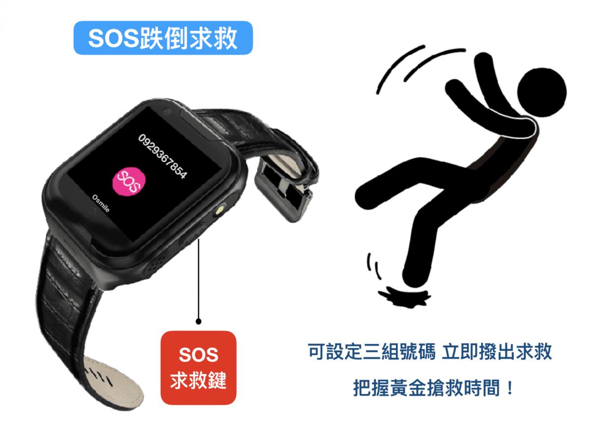 【Osmile】老人專屬智能通話求救手錶 5