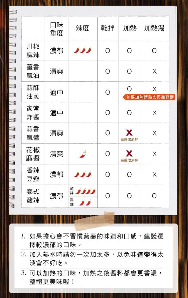 【iFit】減醣好幫手 ✦ 微卡蒟蒻拌麵(每袋 3 份入)  五袋最划算! 18