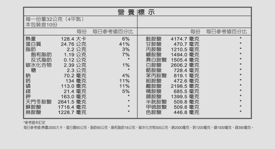 【台灣優杏生物科技股份有限公司】[台灣優杏]優杏-乳清蛋白沖泡粉(香草風味) 4