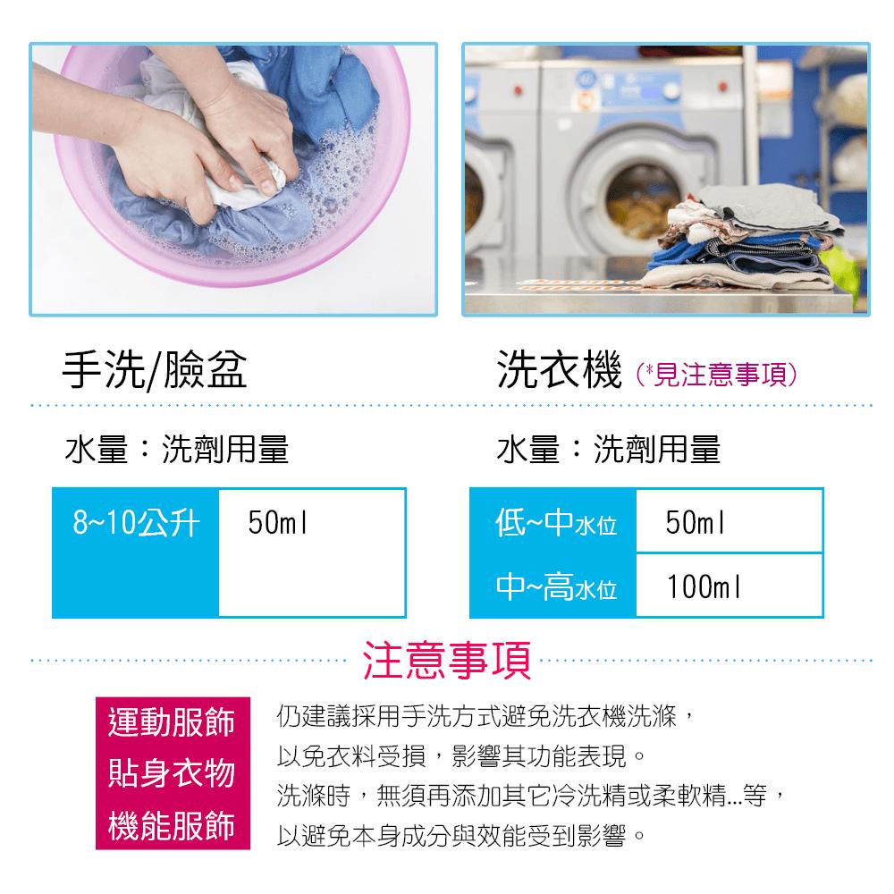 【SIXS】【原創/雪松香氛】機能洗衣精(100ml/包) 3