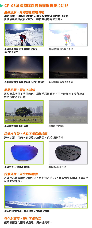 SABLE黑貂光學-專屬球類運動眼鏡CP-823(標準款-無保護墊)+SP-03(平光精緻鍍膜鏡片) 13