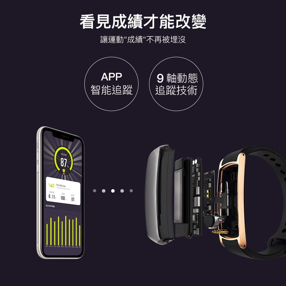 【Wonder Core】Wondercise光感應體力檢測錶+空中健身學院會員卡一年 6