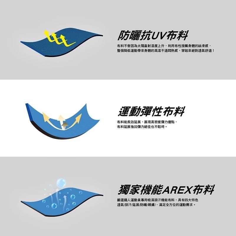 【AREXSPORT】升級版輕量男女壓縮基礎型中腰機能運動褲 3