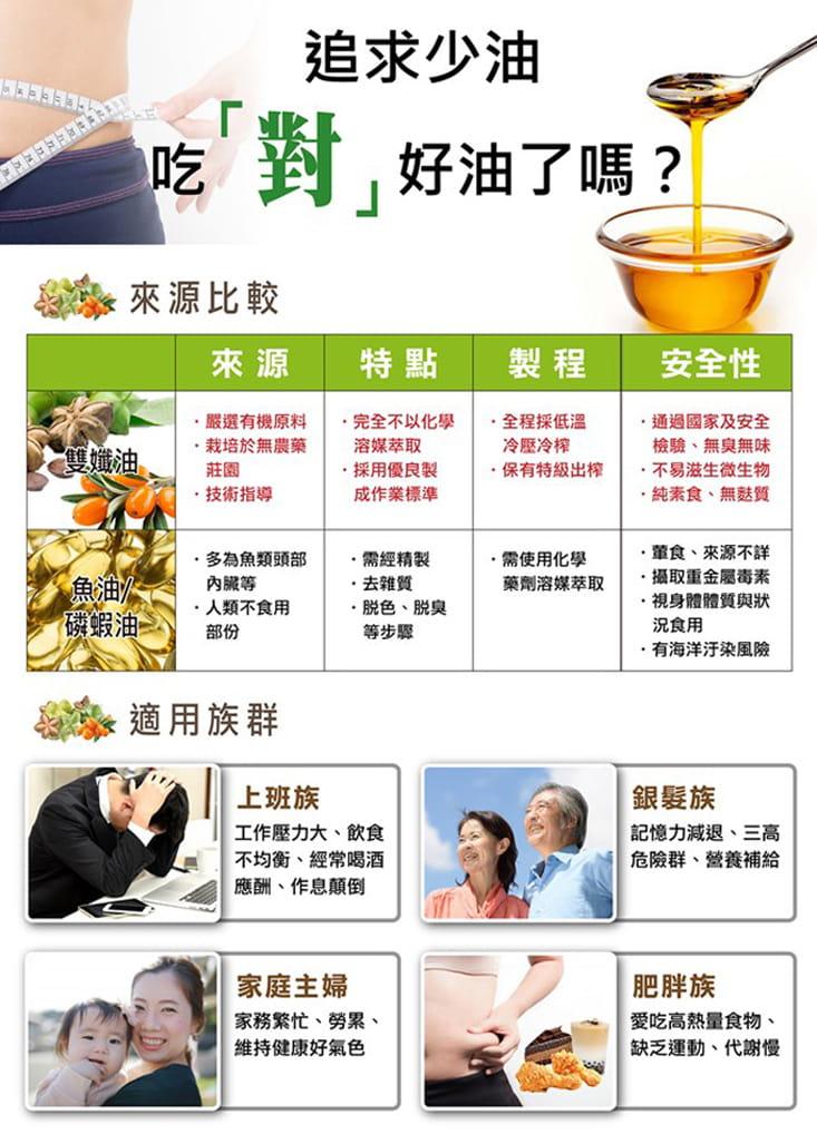【健康有方】速孅防護黃金雙孅油 4