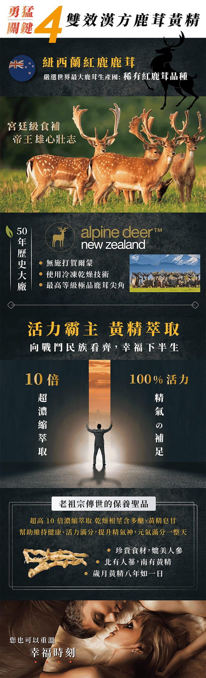 【純日天然】國際專利秘魯戰神6X黑鑽瑪卡(30顆/包) 6