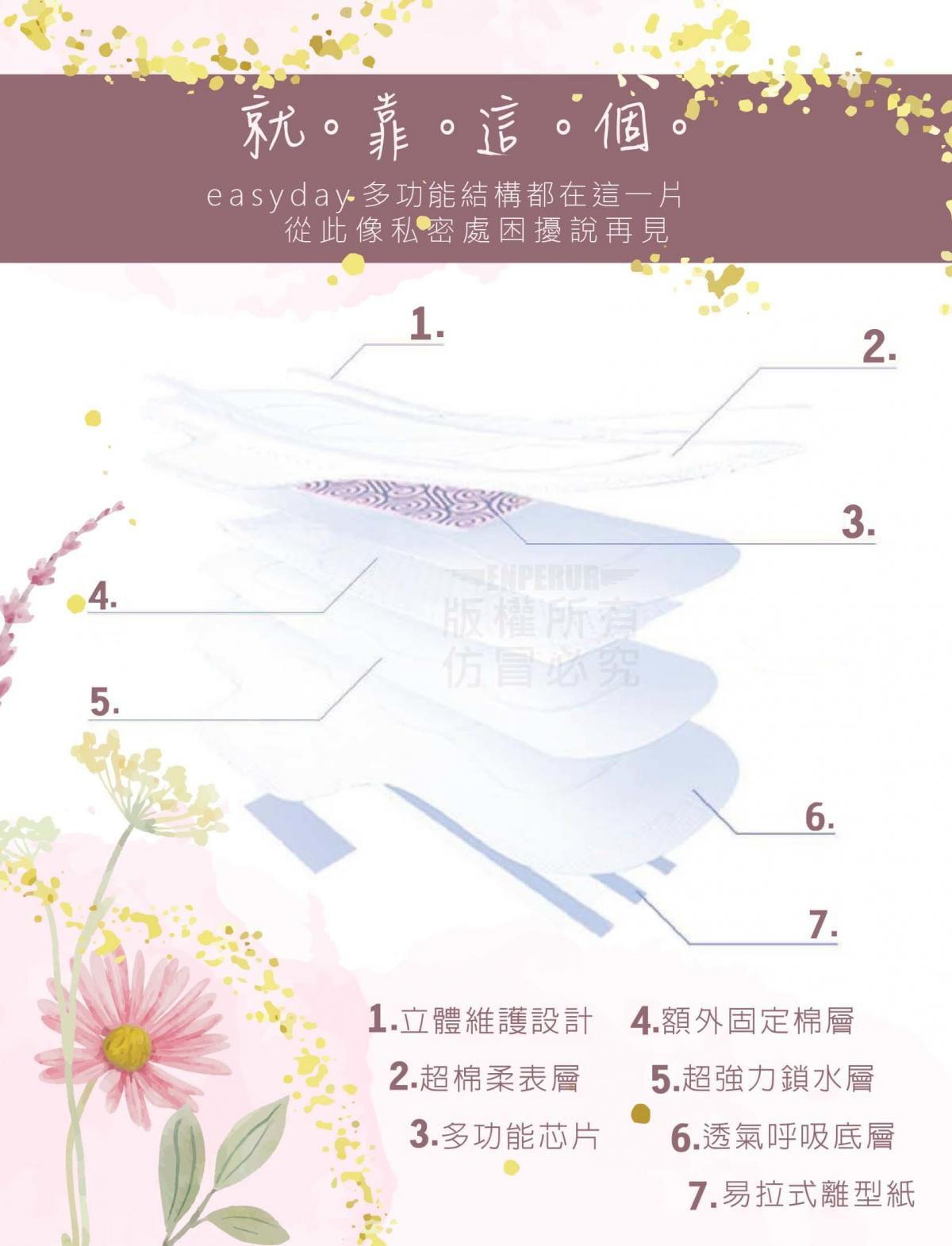 EASYDAY伊蝶-衛生棉(加長型3包+日用型3包) 1