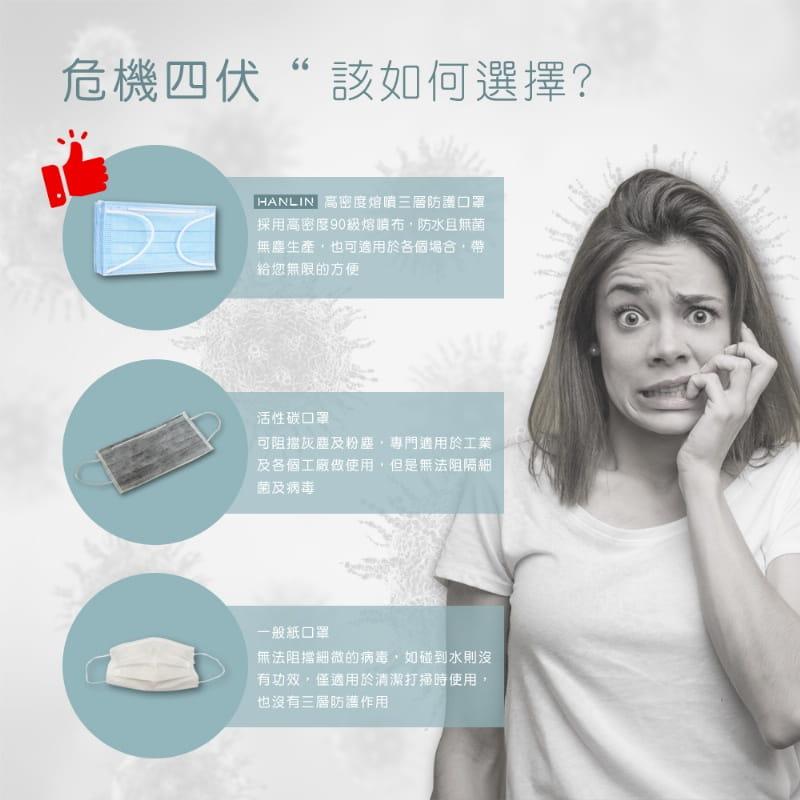 HANLIN高密度熔噴三層防護口罩 【非醫療級口罩】口罩 可塑型 可調鼻夾 透氣舒適 阻擋飛沫灰塵 6