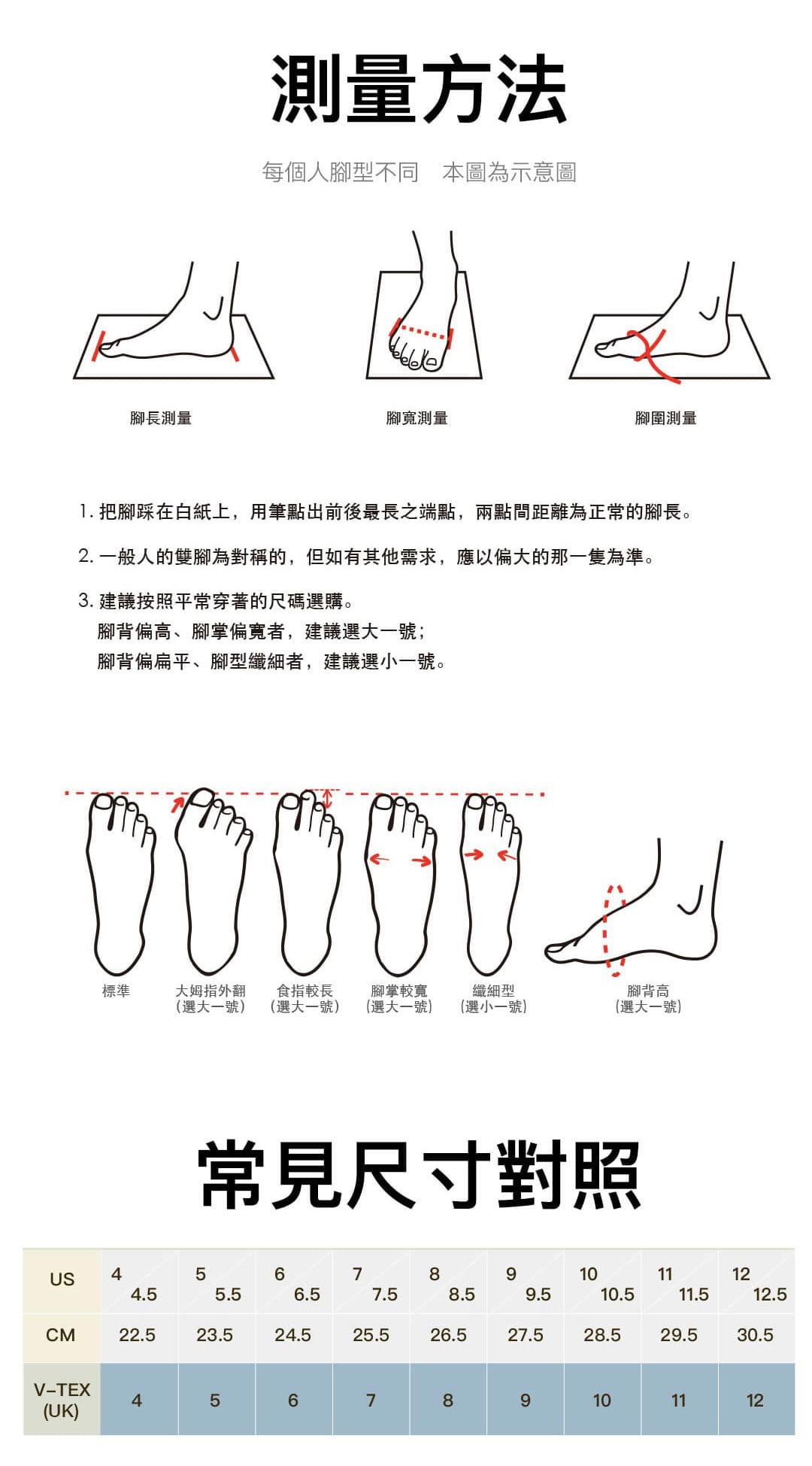 【V-TEX 地表最強防水鞋】【V-TEX機能防水鞋】 雙11優選款式 (3款任選) 18