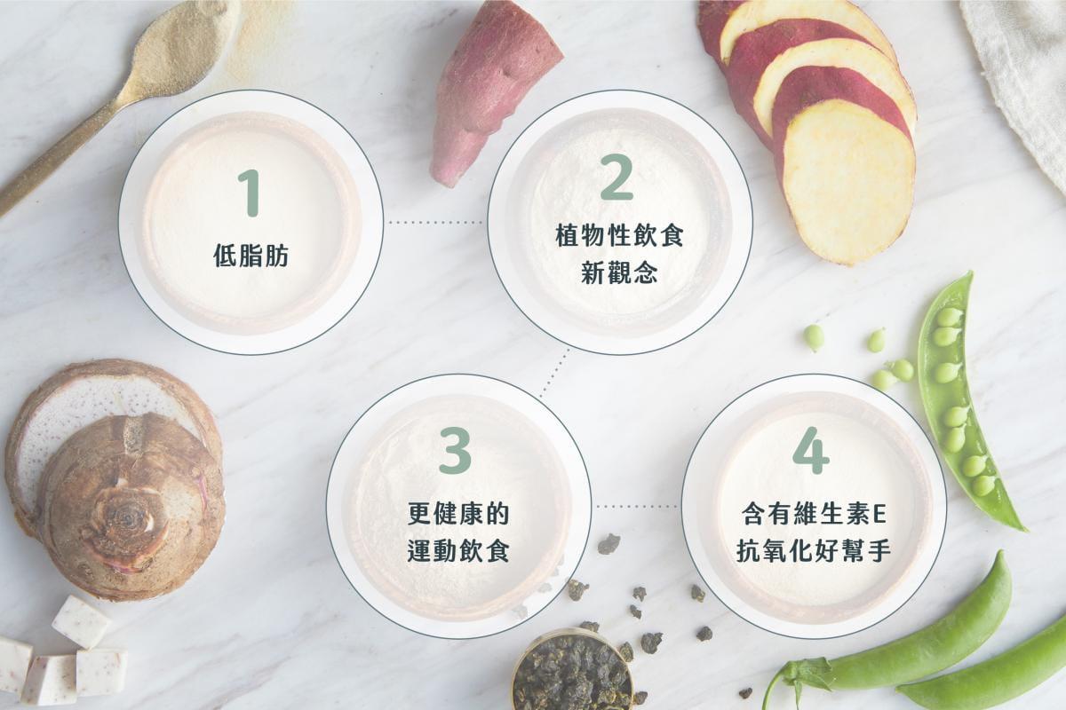 【Jerel Protein 捷銳蛋白】【Jerel Protein】捷銳蛋白-植物性豌豆分離蛋白 15包/盒 (35g*15) 2
