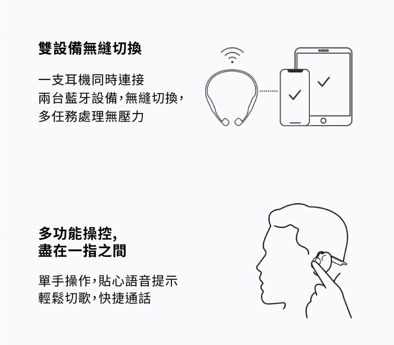 【AFTERSHOKZ】OPENMOVE AS660骨傳導藍牙運動耳機(純真白) 5