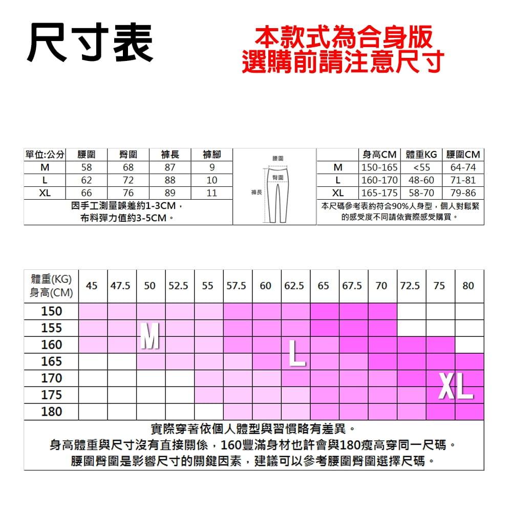 【N10.5】男女款專業級機能肌力壓力褲 4