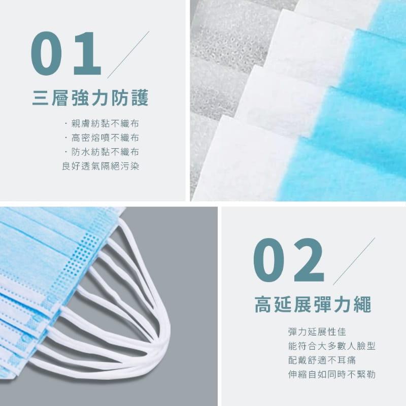 HANLIN高密度熔噴三層防護口罩 【非醫療級口罩】口罩 可塑型 可調鼻夾 透氣舒適 阻擋飛沫灰塵 2