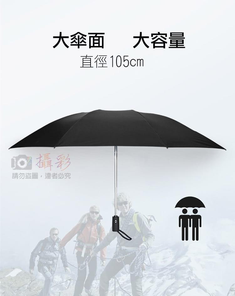 黑膠摺疊反向傘 2
