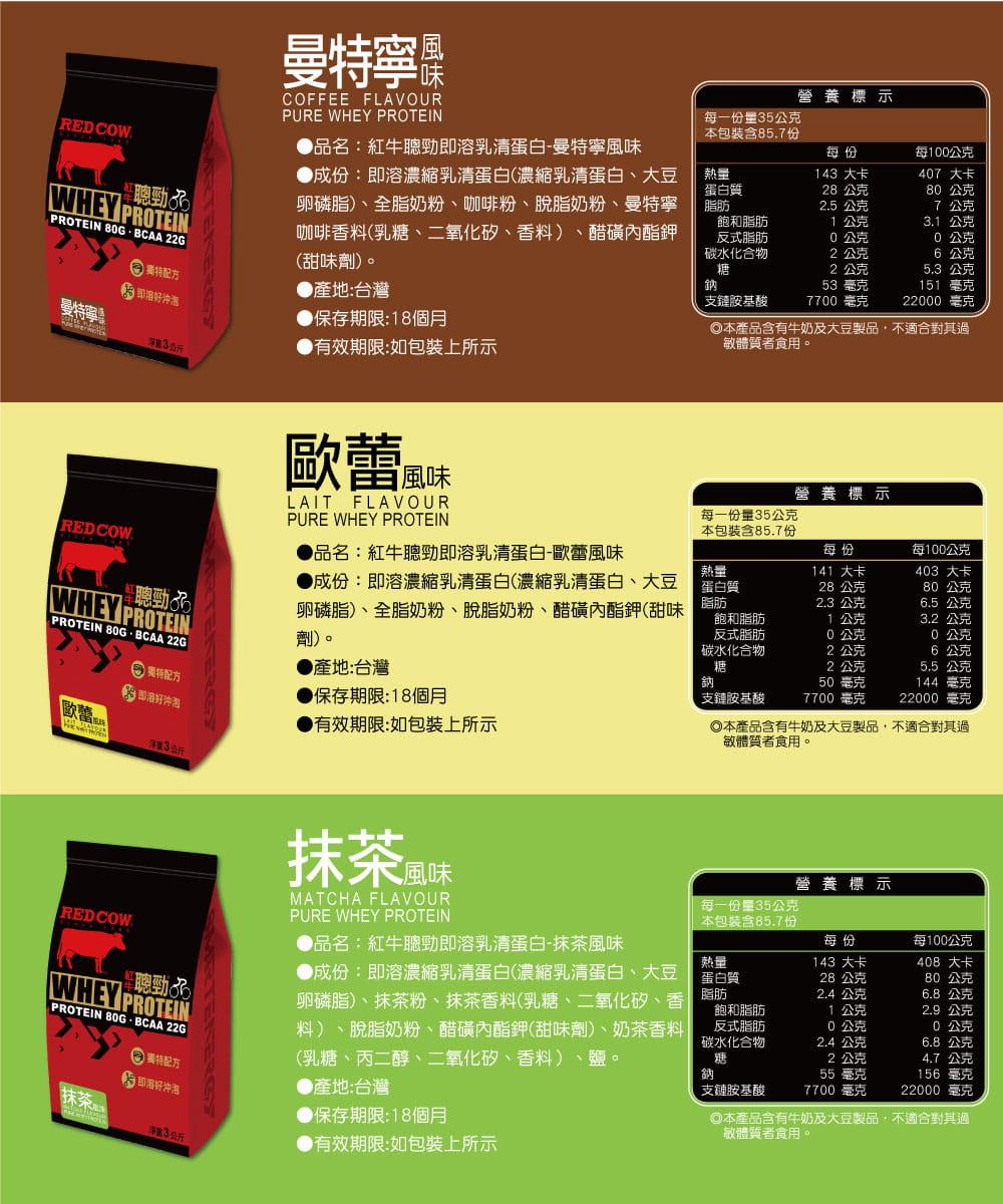 【紅牛聰勁】【紅牛】聰勁即溶乳清蛋白-原味無添加(3公斤) 11