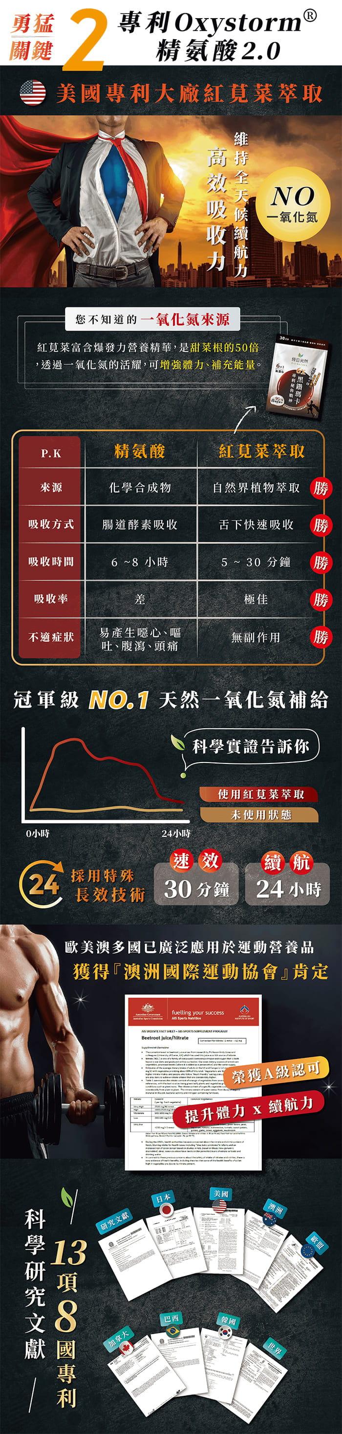 【純日天然】國際專利秘魯戰神6X黑鑽瑪卡(30顆/包) 4