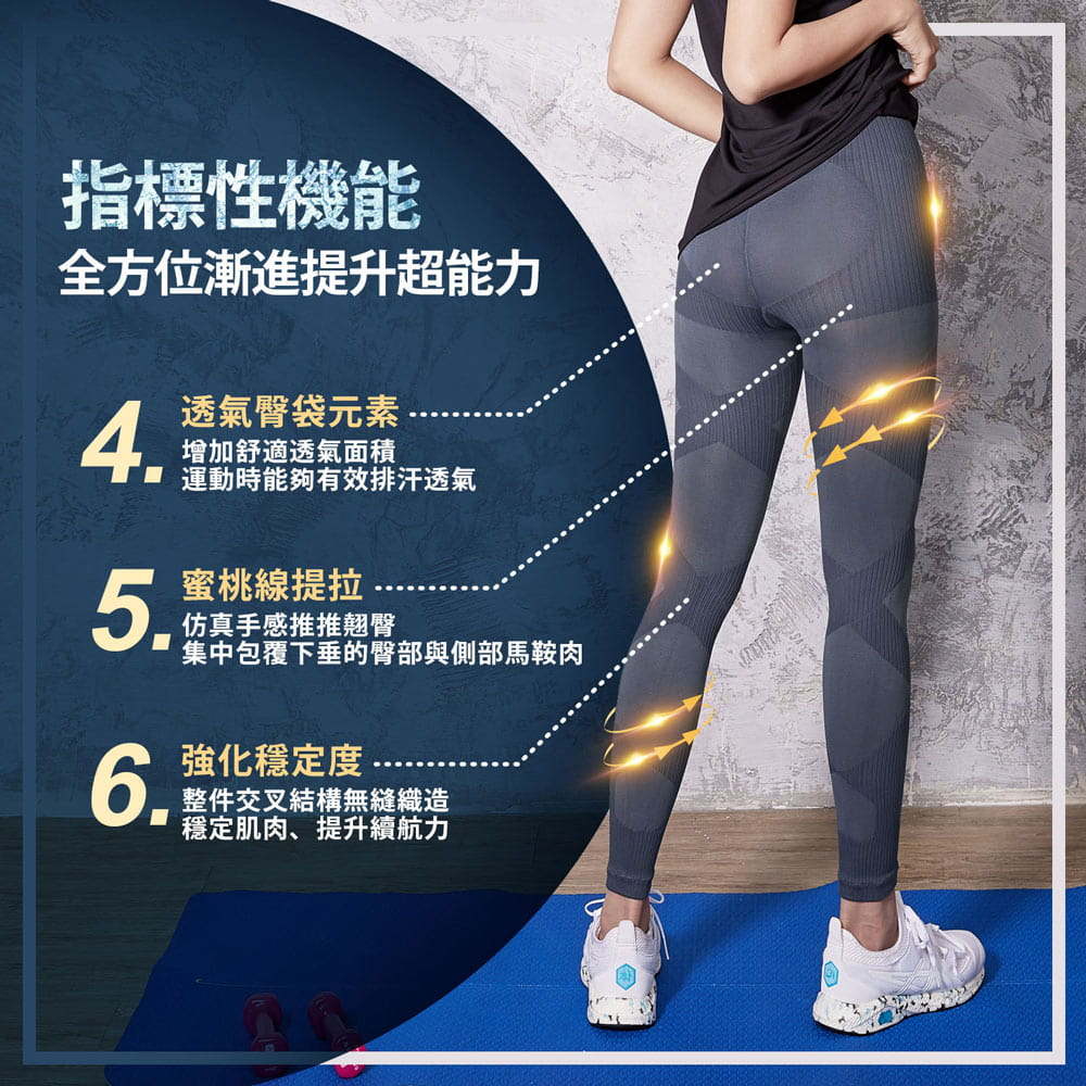 【BeautyFocus】涼感/肌力覺醒顯瘦塑型褲 4