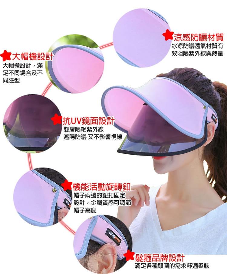 【JAR嚴選】升級版抗UV雙層可調式遮陽帽 2