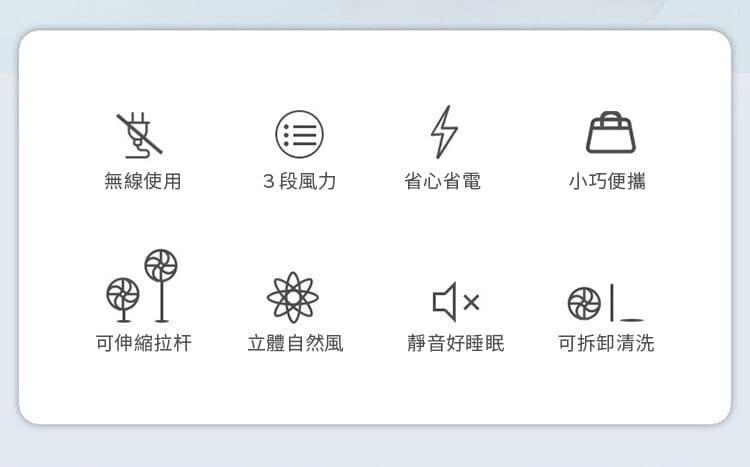 【DaoDi】USB迷你摺疊風扇 (伸縮摺疊桌上型風扇) 5