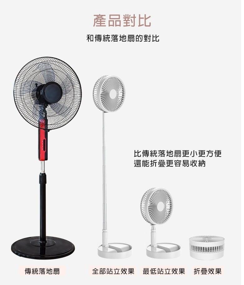 Lileng P9 免插電USB風扇//落地風扇/超靜音/自然風/辨公室/居家兩用 14