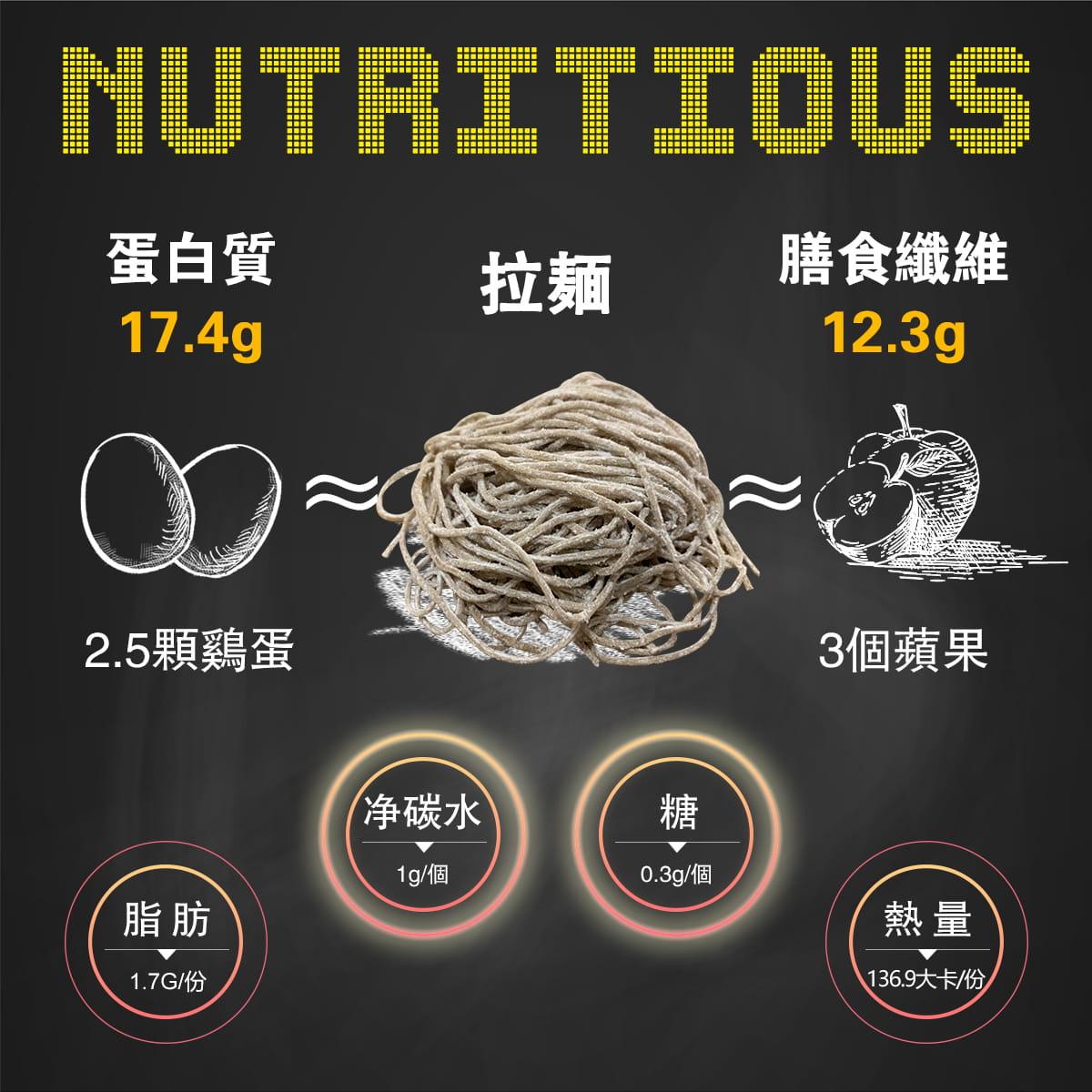 【Bango】醣質1克拉麵+手作麵包組 1