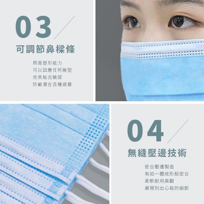 HANLIN高密度熔噴三層防護口罩 【非醫療級口罩】口罩 可塑型 可調鼻夾 透氣舒適 阻擋飛沫灰塵 3