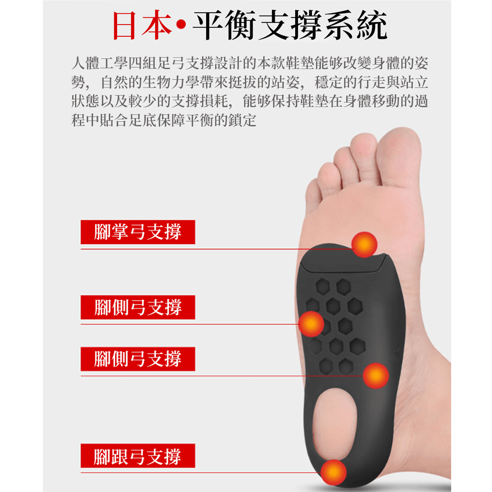 日本運動扁平足矯正鞋墊 4