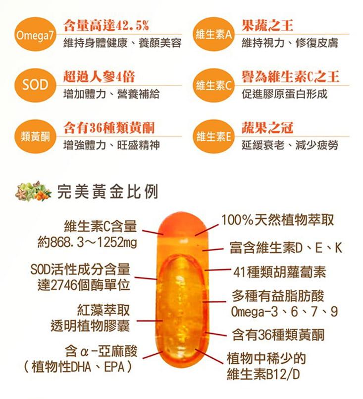 【健康有方】速孅防護黃金雙孅油 3