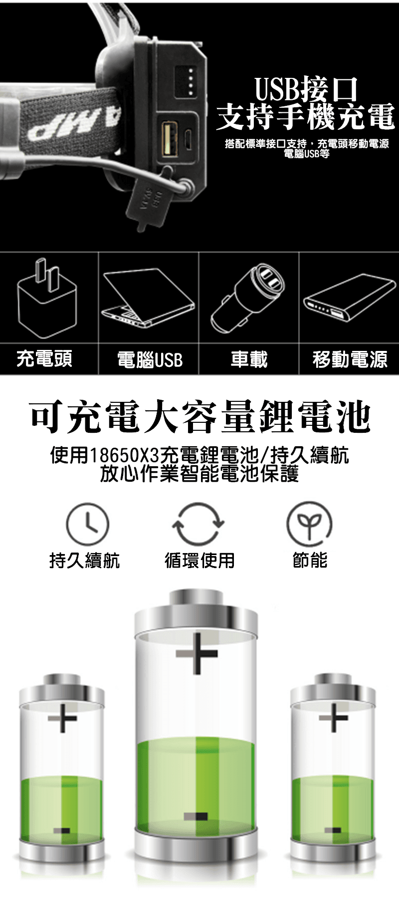 T50型變焦P70頭燈+USB線(單賣) 5