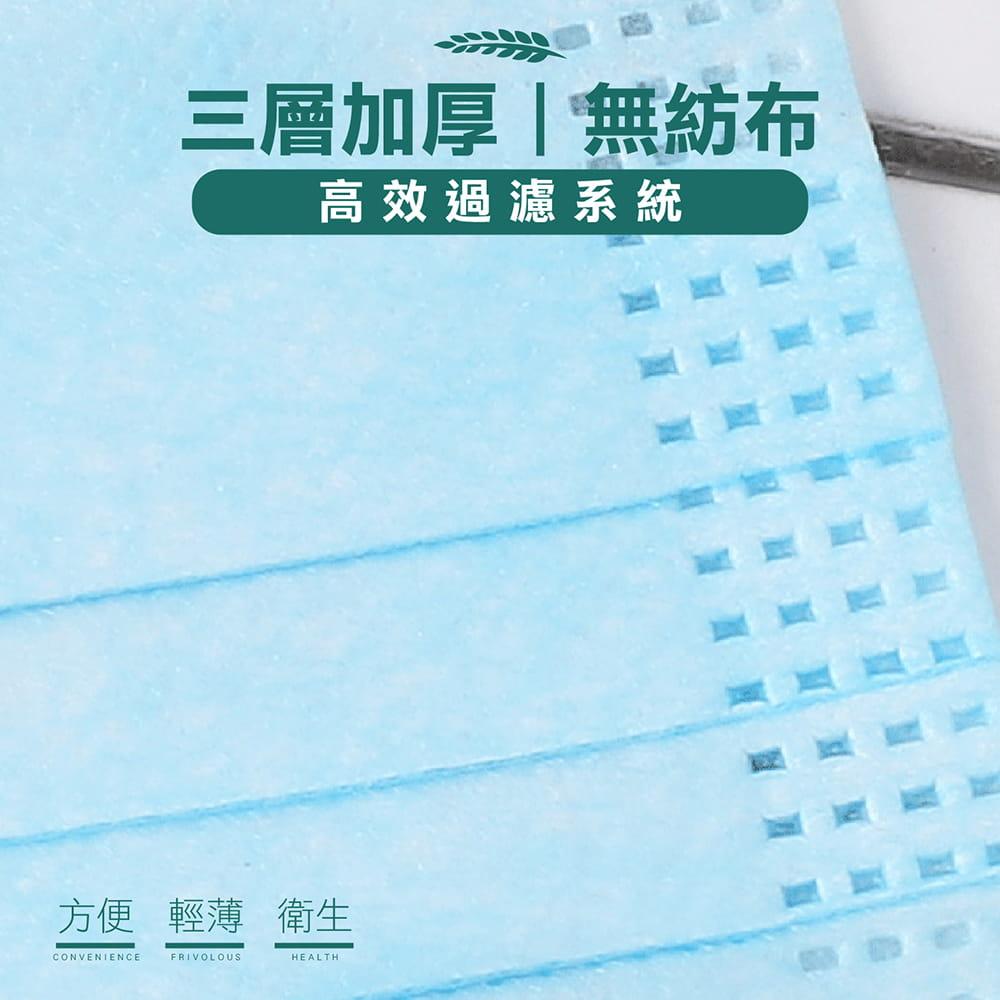 【現貨不用等】CE歐盟認證 防塵三層加厚熔噴布口罩 (非醫療) 50片/盒 2