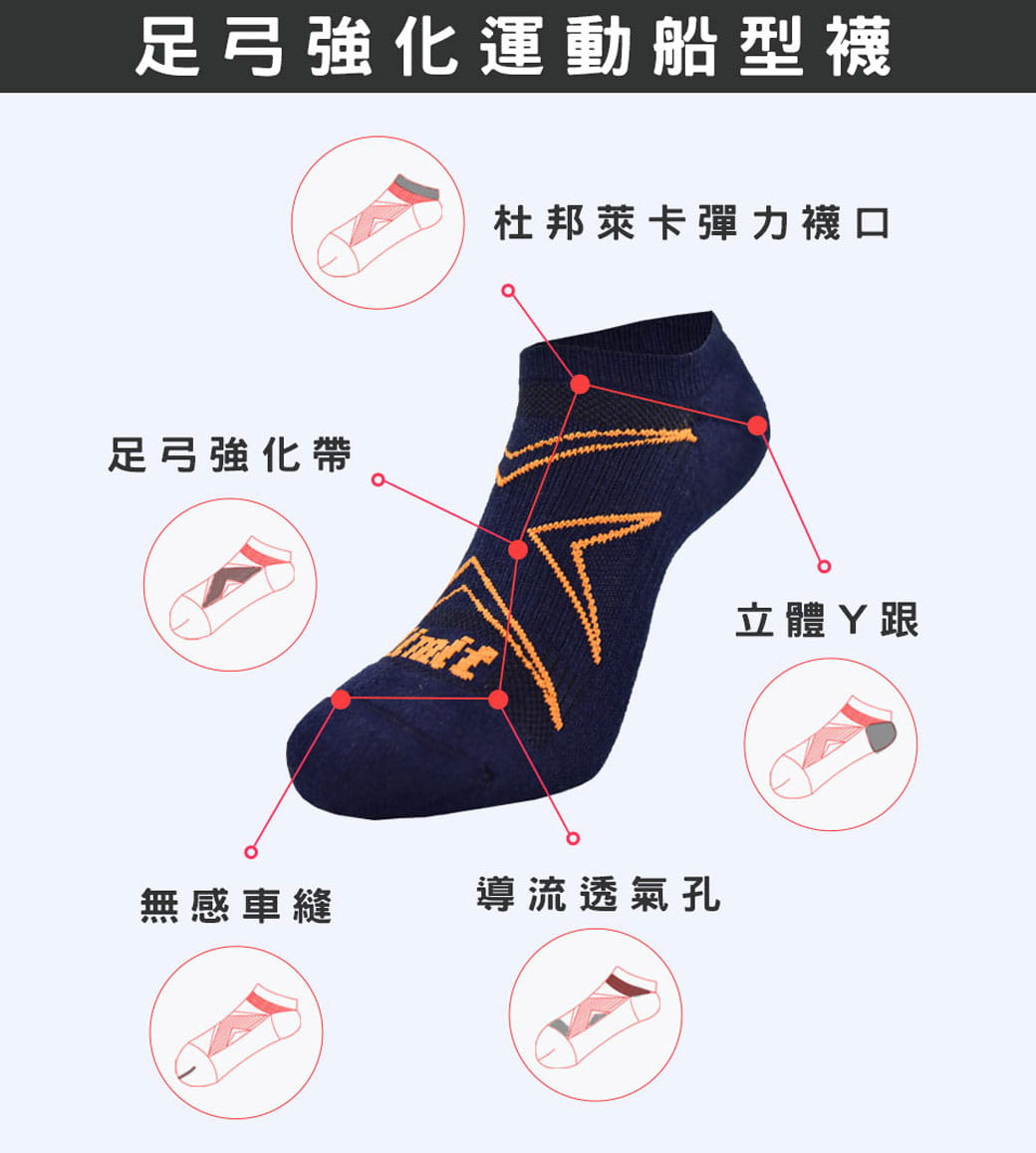 【力美特機能襪】足弓強化運動船襪《6雙入》 2