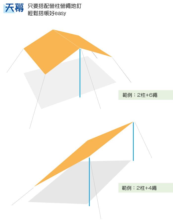 多功能三用登山雨衣(附收納袋) 藍/橘 4