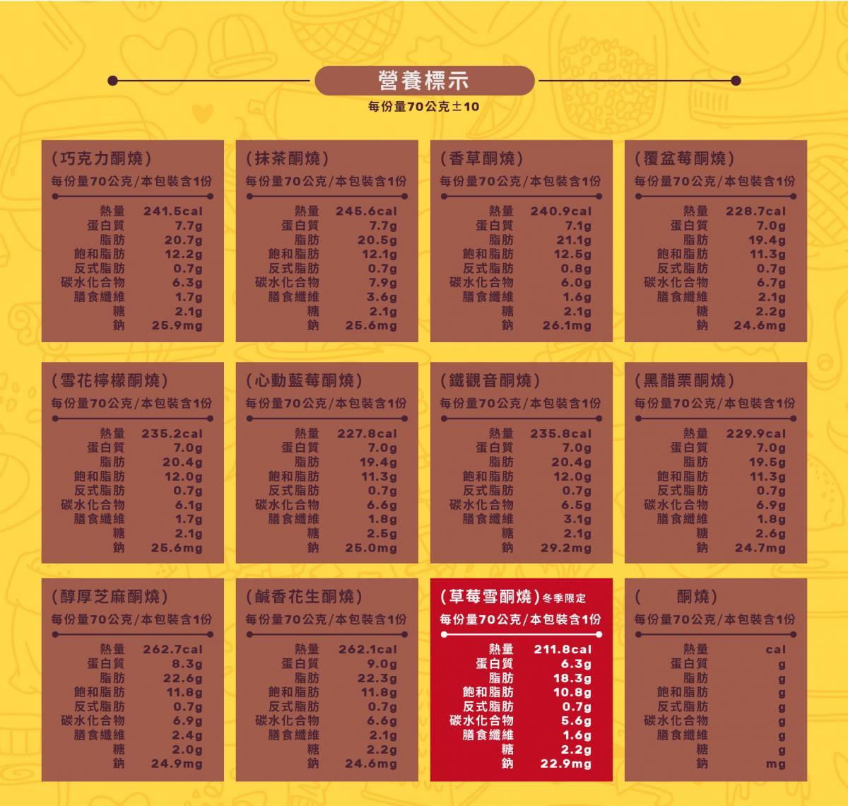 【甜野新星】【生酮甜點】 菓子燒 (口味任選) 11