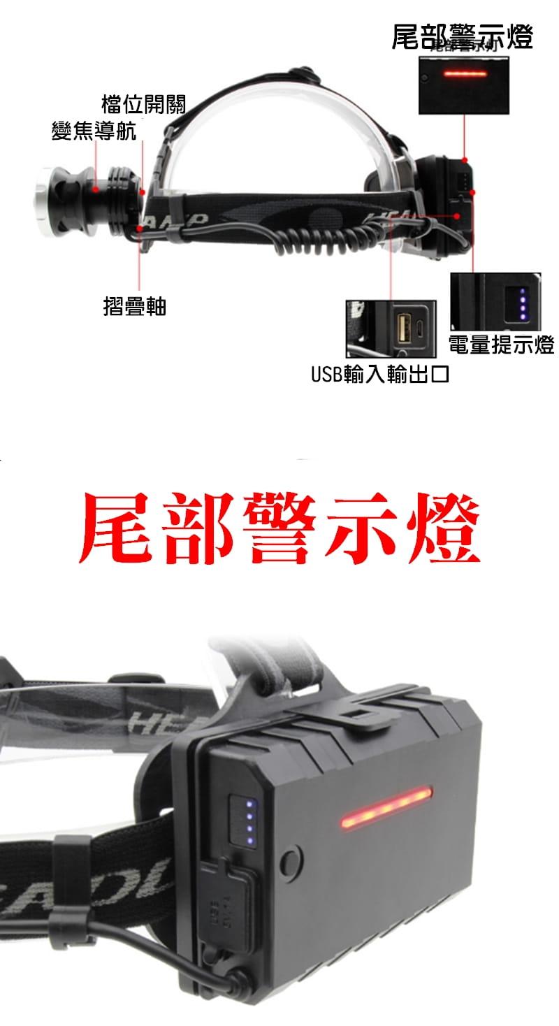 T50型變焦P70頭燈+USB線(單賣) 7