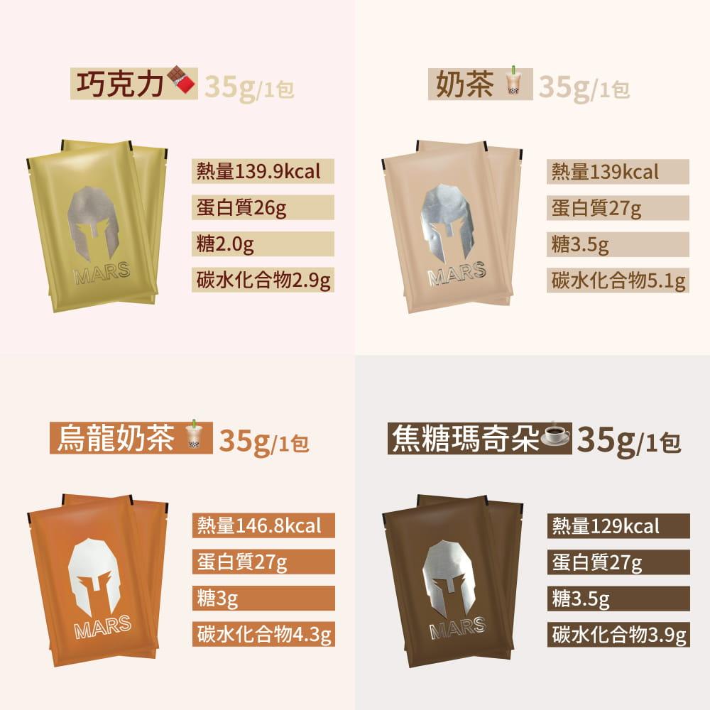 【Mars戰神】乳清(60包/盒)+Blender搖搖杯20oz-顏色任選 4
