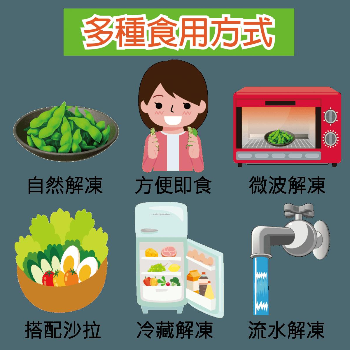 【田食原】新鮮冷凍毛豆仁 300g 養生即食 健康減醣 低碳飲食 健身餐  卵磷脂  冷凍蔬菜 5