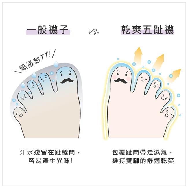 【Peilou】後跟防脫落隱形五指襪(3款可選) 18