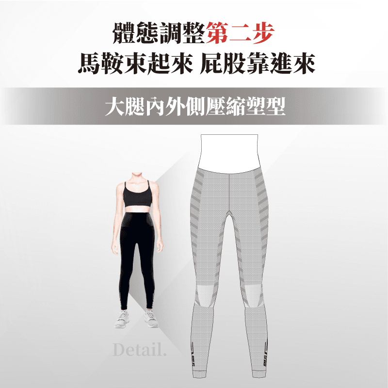 【sNug】專利5合1體態調整機能壓縮褲 民視消費高手缺貨秒殺款 健康回正褲 塑身加壓褲 4
