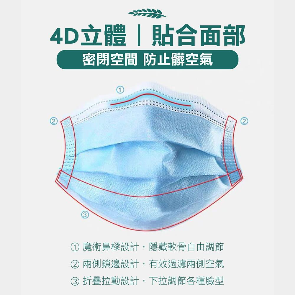 【現貨不用等】CE歐盟認證 防塵三層加厚熔噴布口罩 (非醫療) 50片/盒 4