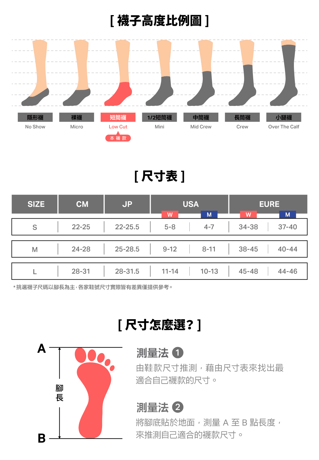 [WALKPLUS]X型足弓加壓五指襪 8