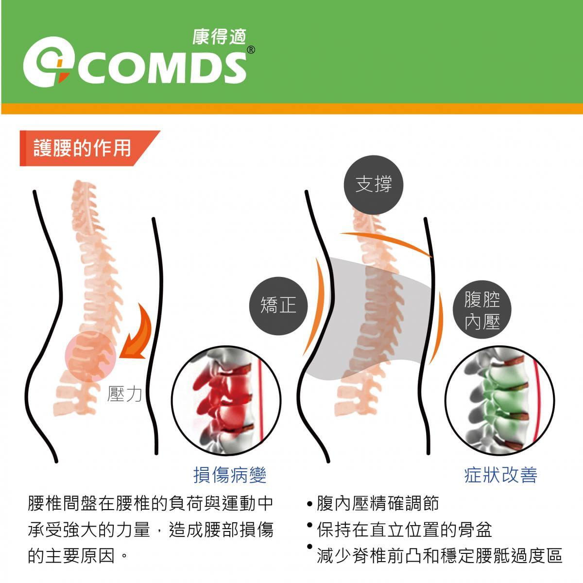 【康得適】UL-501反光纖薄護腰 微笑標章台灣製造 6
