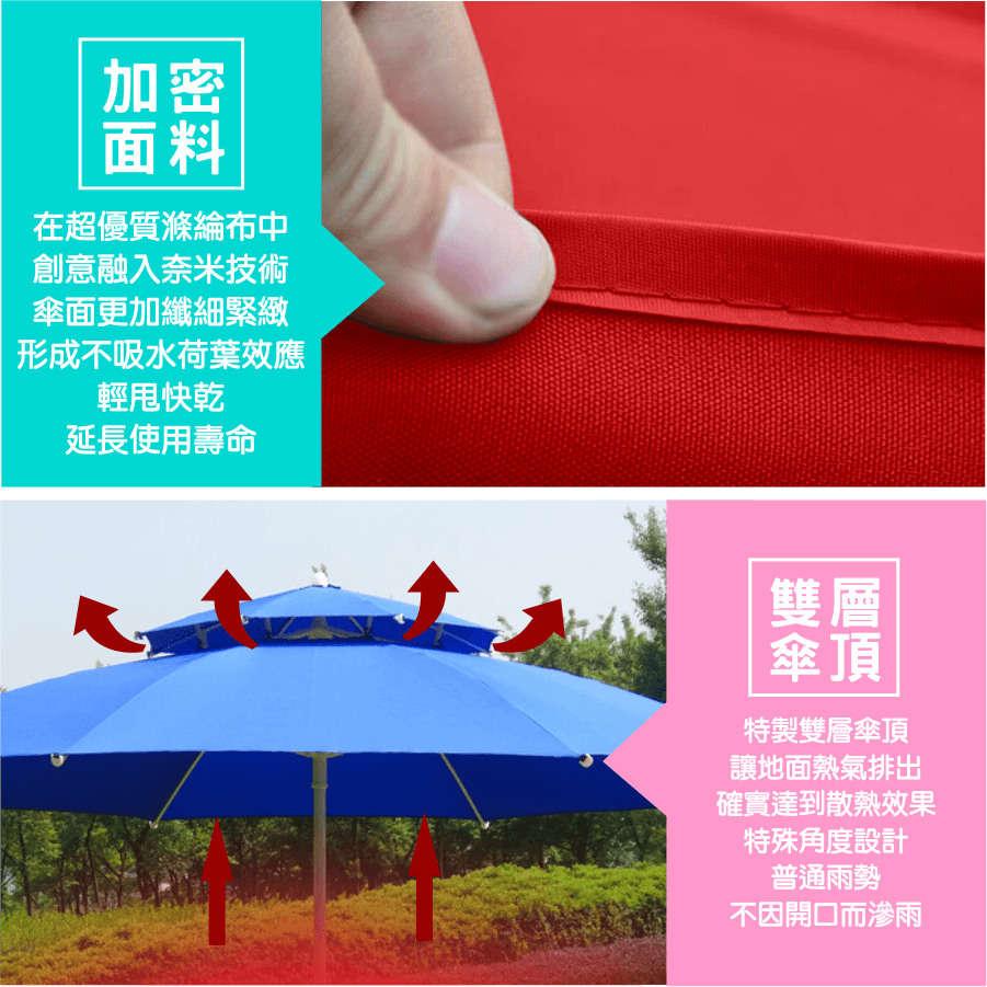 300cm超大雙層玻纖傘骨大陽傘+17kg傘座 送收納袋 7