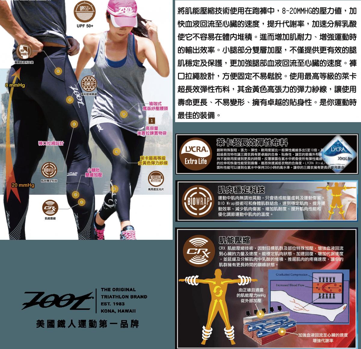 【ZOOT】 頂級萊卡BIO肌能壓縮長褲 (男) 1