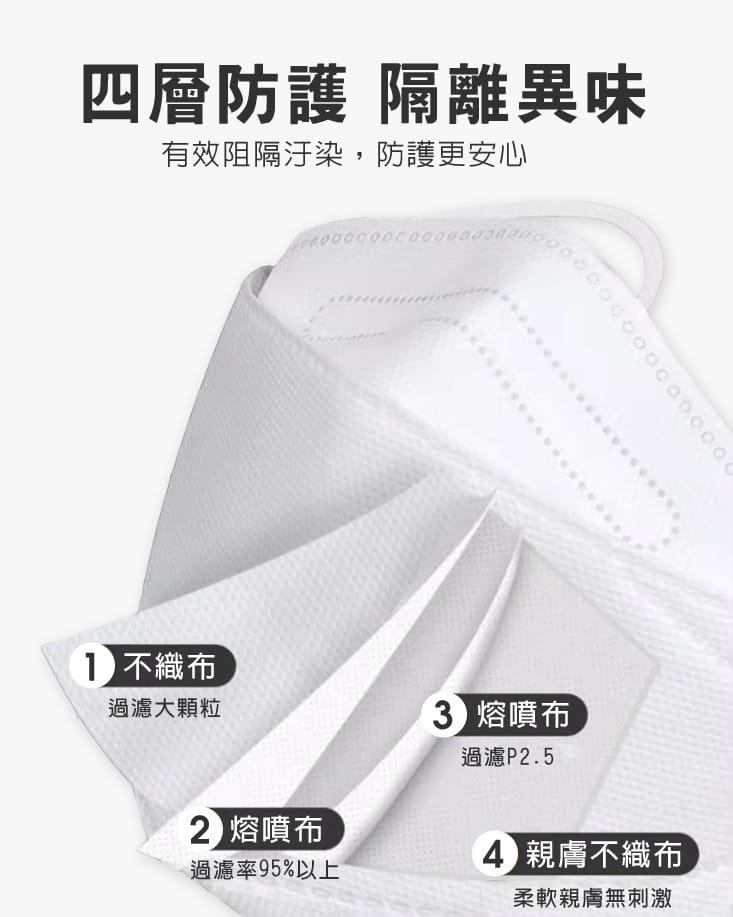 【英才星】KF94四層立體霓彩綜合款口罩(50片/組) 7
