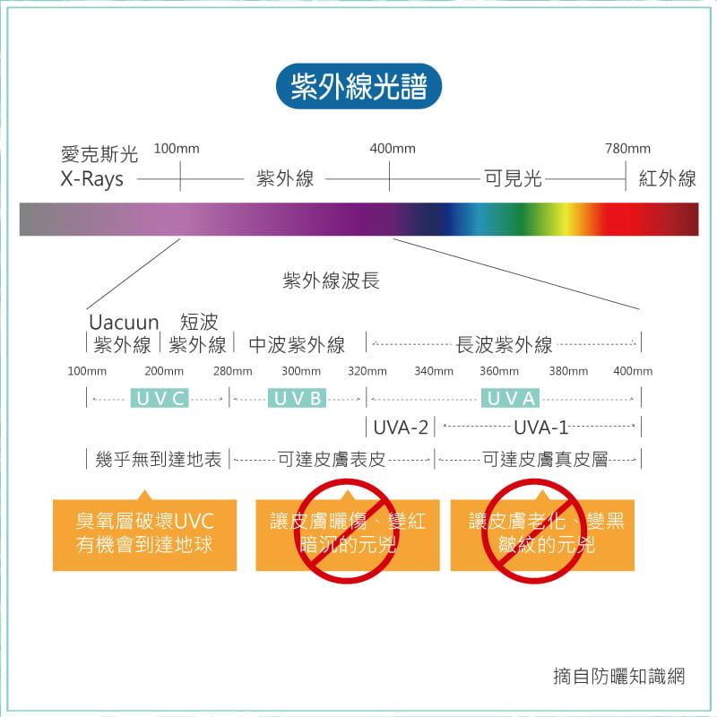 【Peilou】兒童高效涼感防蚊抗UV袖套-新款刺繡圖(多款可選) 18