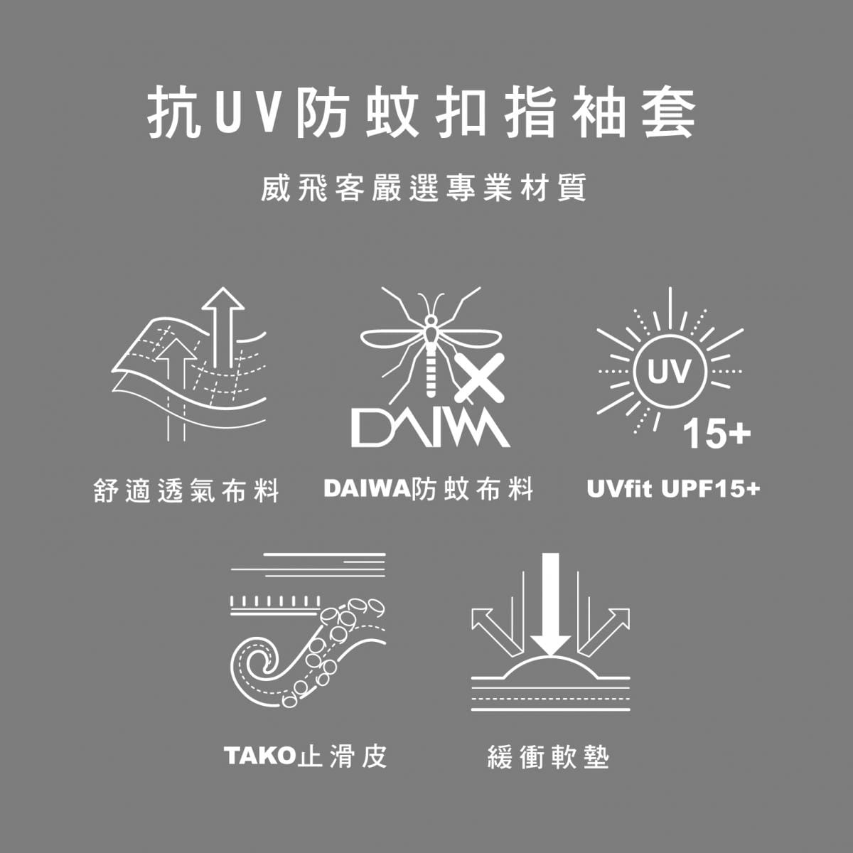 【威飛客手袋達人】【威飛客WELL FIT】抗UV防蚊扣指袖套 4