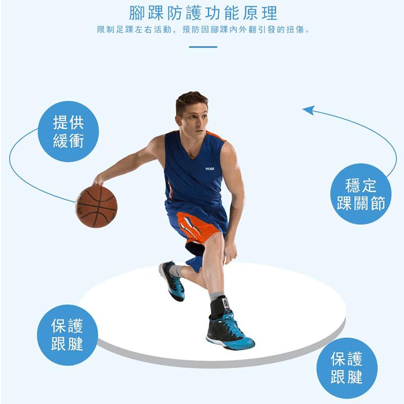 【AQ SUPPORT】AQ籃球抗衝擊強化護踝 1