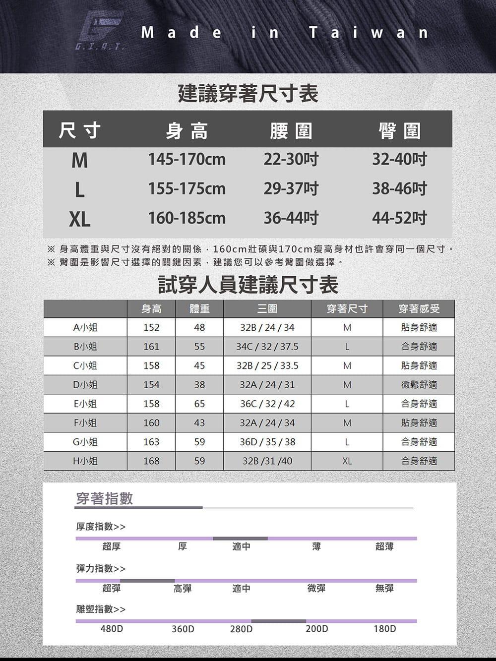 【GIAT】台灣製視覺-3KG微整機能塑型褲 12