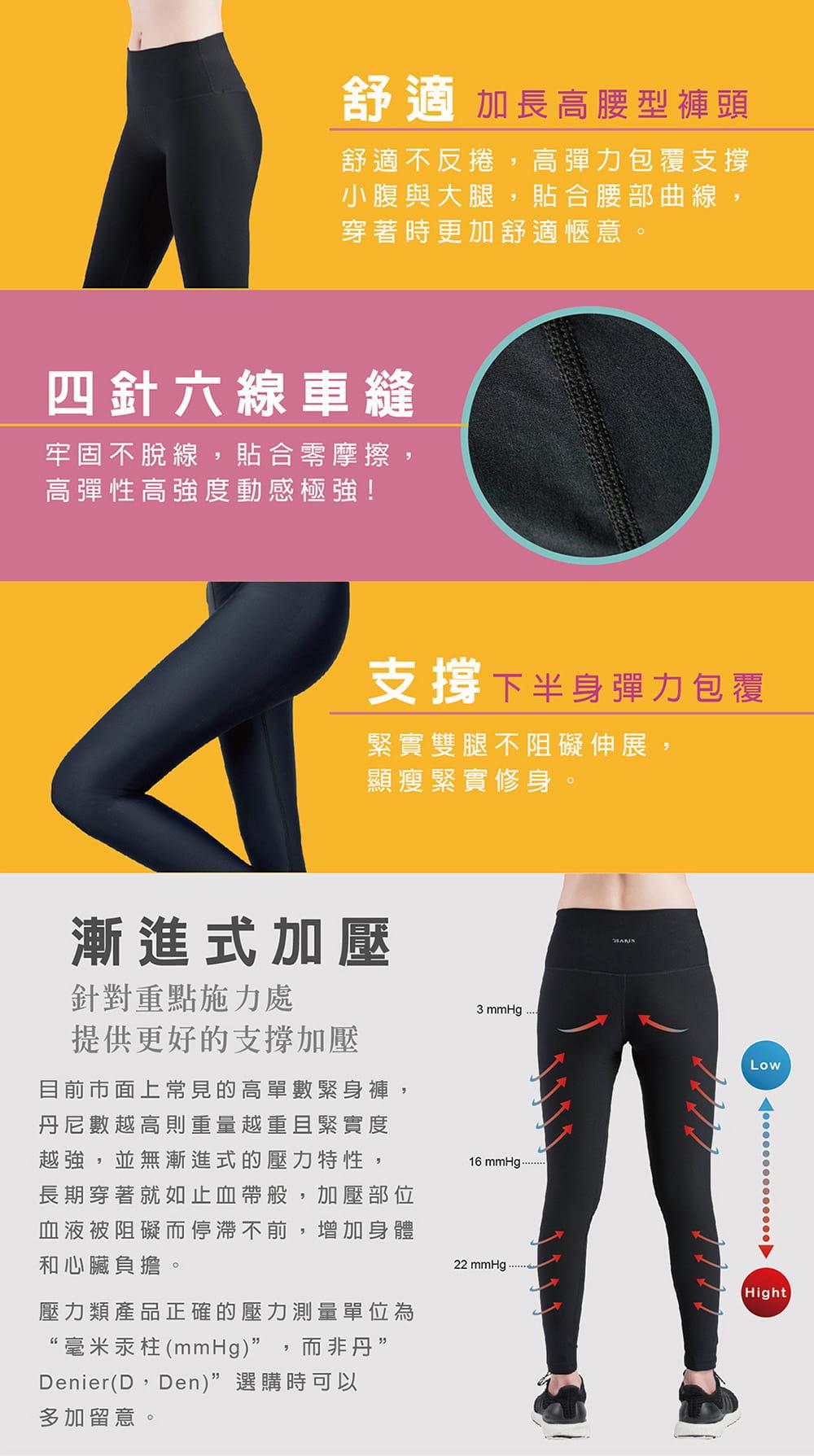 【MARIN】台灣製-親膚高腰日著壓力褲 3