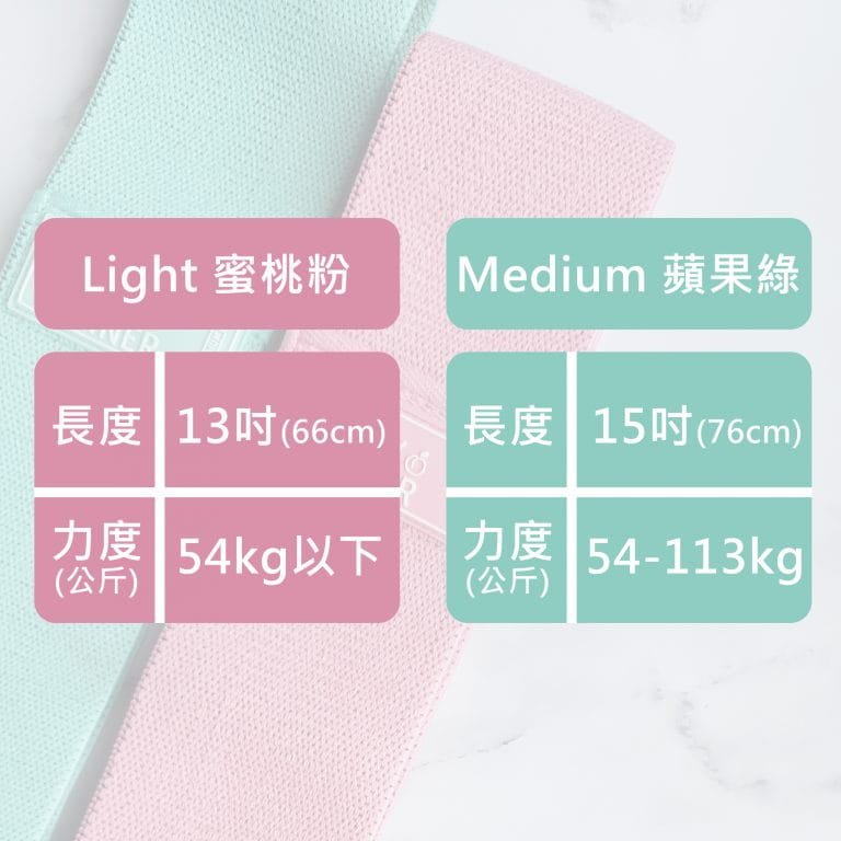 【ACTIVHER】專業阻力蜜臀圈/兩種磅數 3